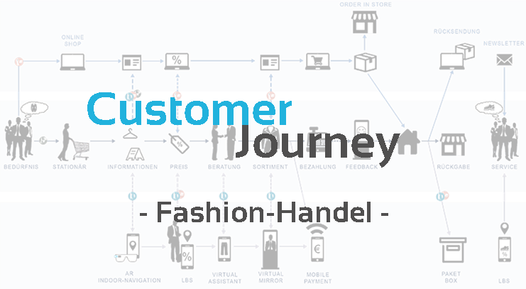 Customer Journey - Fashion